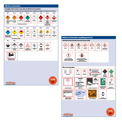Update / aanvulling Code 95 ADR Opleidingsset Gevaarlijke stoffen