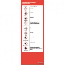 Overzichtskaart pictogrammen verpakkingen