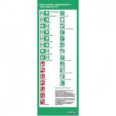 Overzichtskaart NEN-EN-ISO 7010 pictogrammen